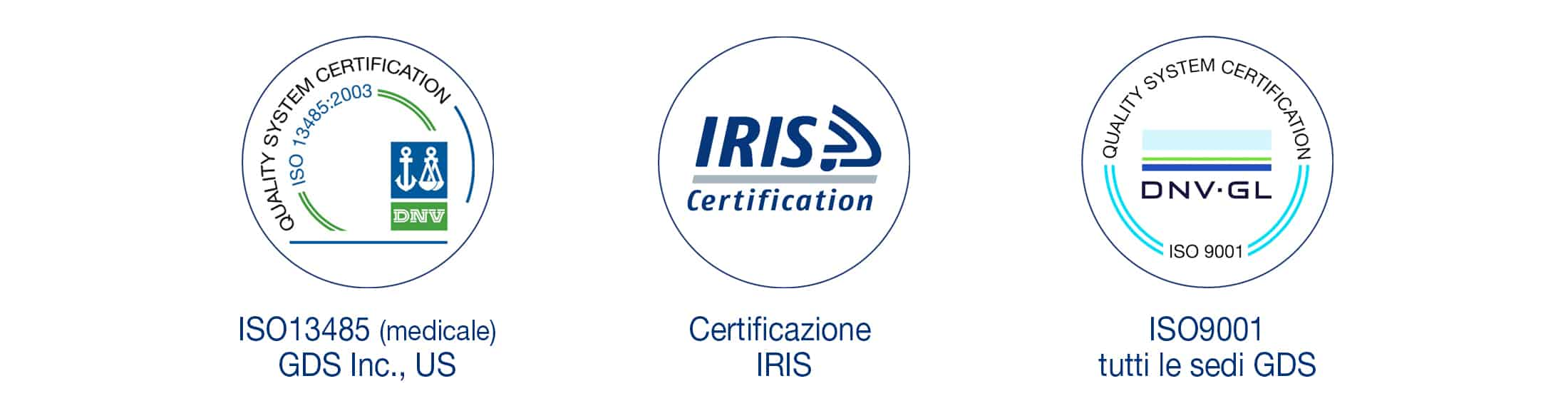 GDS-All-Quality-Certifications_DNV_ita